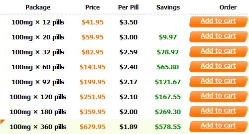 Price for 100mg viagra
